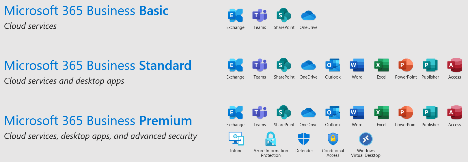 Office 365 name change 2